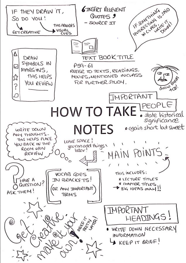 info graphic on how to take notes